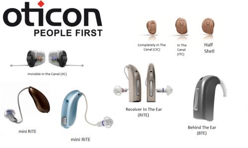 Oticon Hearing Aids Sydney